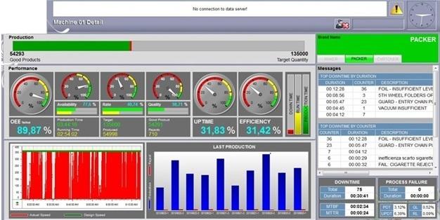 Data Acquisition Amp Reporting Panca Pilar Elektrik